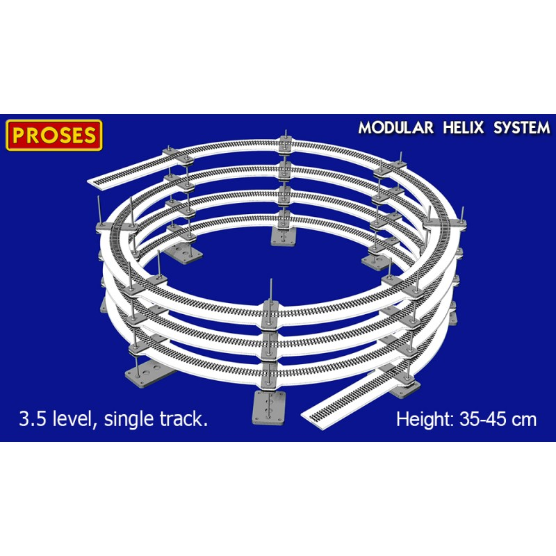 Double helix system forex