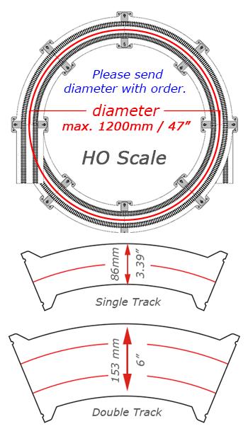 diameter-HO.png