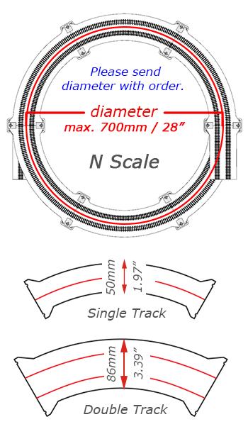 diameter-N.png